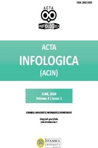 Acta Infologica-Asos İndeks